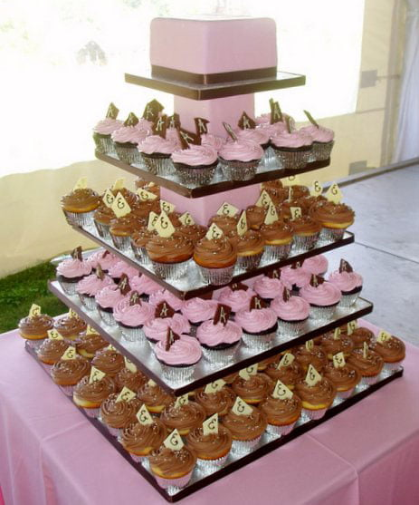 Convertendo receita de bolo para fazer cupcake